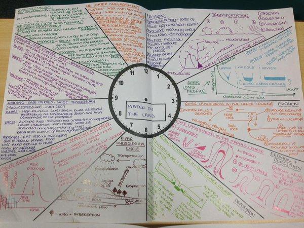 Home study english gcse revision